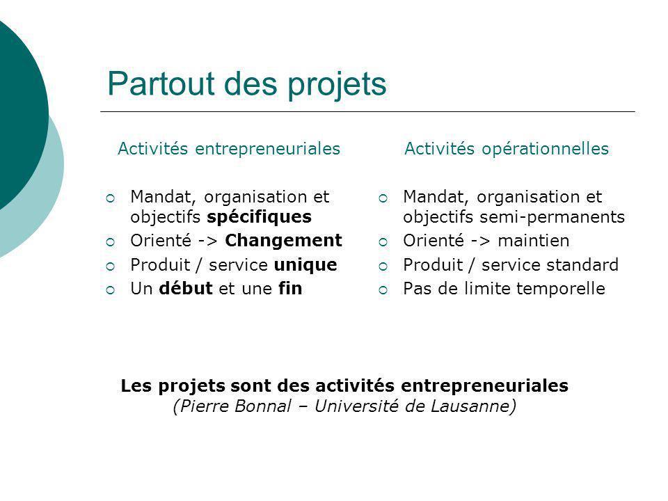 Partout des projets Activités entrepreneuriales  Mandat, organisation et objectifs spécifiques  Orienté -> Changement  Produit / service unique  U