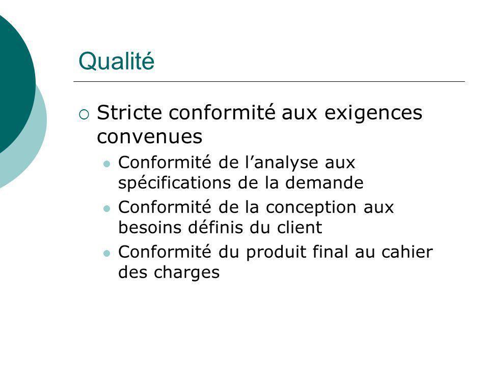 Qualité  Stricte conformité aux exigences convenues Conformité de l'analyse aux spécifications de la demande Conformité de la conception aux besoins