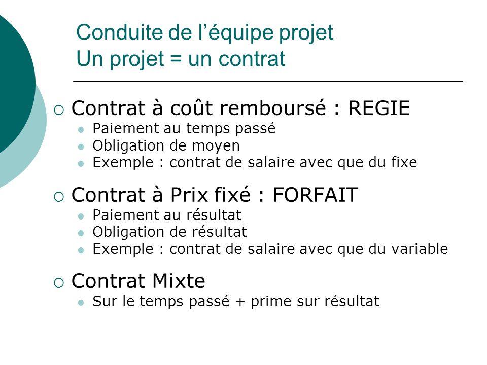  Contrat à coût remboursé : REGIE Paiement au temps passé Obligation de moyen Exemple : contrat de salaire avec que du fixe  Contrat à Prix fixé : F