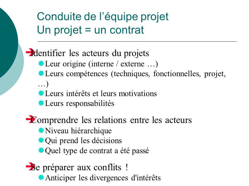  Identifier les acteurs du projets  Leur origine (interne / externe …)  Leurs compétences (techniques, fonctionnelles, projet, …)  Leurs intérêts