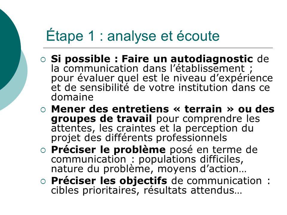 Étape 1 : analyse et écoute  Si possible : Faire un autodiagnostic de la communication dans l'établissement ; pour évaluer quel est le niveau d'expér