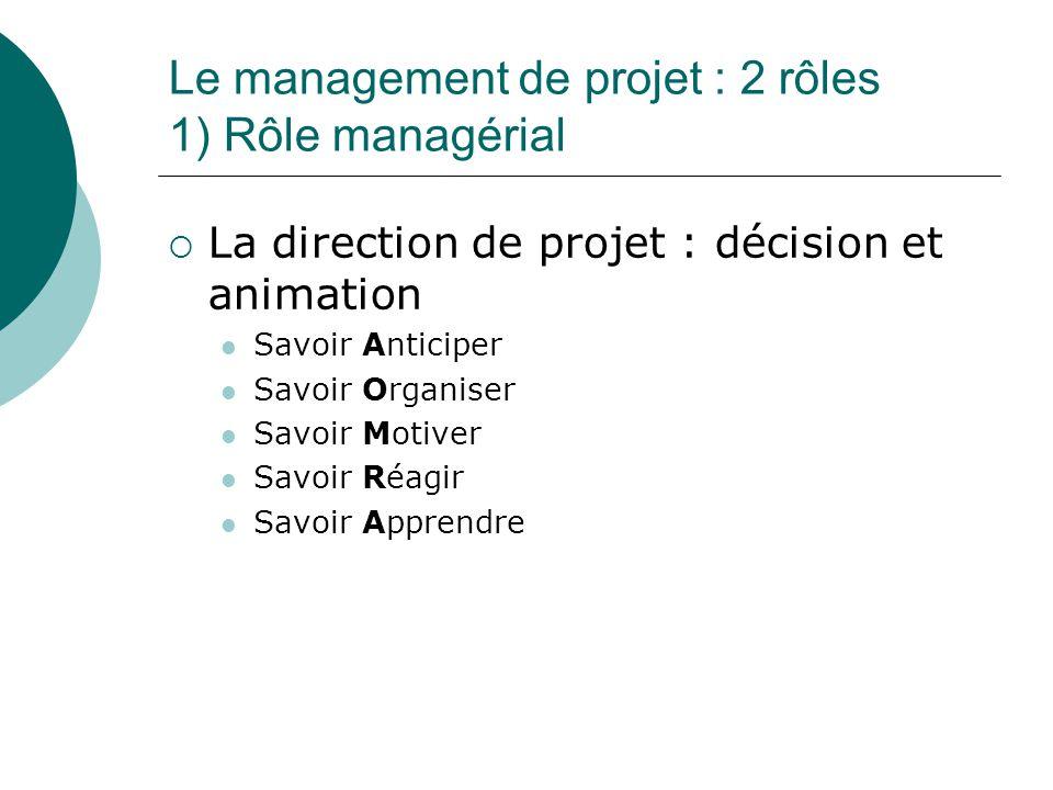 Le management de projet : 2 rôles 1) Rôle managérial  La direction de projet : décision et animation Savoir Anticiper Savoir Organiser Savoir Motiver Savoir Réagir Savoir Apprendre