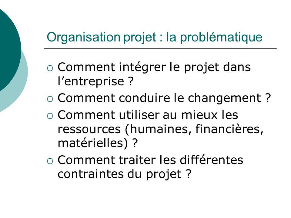 Organisation projet : la problématique  Comment intégrer le projet dans l'entreprise ?  Comment conduire le changement ?  Comment utiliser au mieux