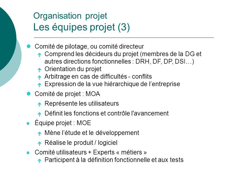 lComité de pilotage, ou comité directeur é Comprend les décideurs du projet (membres de la DG et autres directions fonctionnelles : DRH, DF, DP, DSI…) é Orientation du projet é Arbitrage en cas de difficultés - conflits é Expression de la vue hiérarchique de l'entreprise lComité de projet : MOA é Représente les utilisateurs é Définit les fonctions et contrôle l avancement l Équipe projet : MOE é Mène l'étude et le développement é Réalise le produit / logiciel l Comité utilisateurs + Experts « métiers » é Participent à la définition fonctionnelle et aux tests Organisation projet Les équipes projet (3)