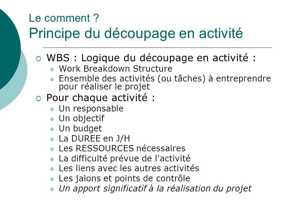 Le comment ? Principe du découpage en activité  WBS : Logique du découpage en activité : Work Breakdown Structure Ensemble des activités (ou tâches)