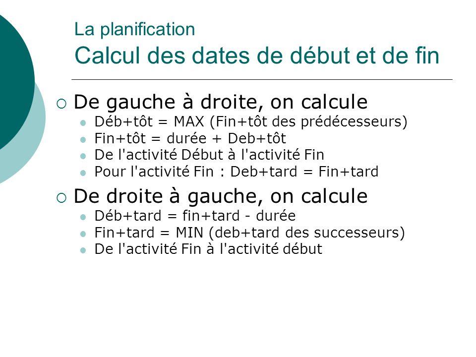 La planification Calcul des dates de début et de fin  De gauche à droite, on calcule Déb+tôt = MAX (Fin+tôt des prédécesseurs) Fin+tôt = durée + Deb+