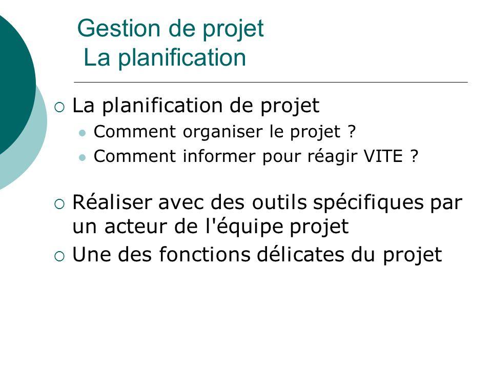Gestion de projet La planification  La planification de projet Comment organiser le projet ? Comment informer pour réagir VITE ?  Réaliser avec des