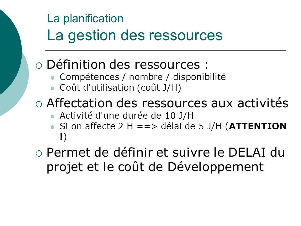 La planification La gestion des ressources  Définition des ressources : Compétences / nombre / disponibilité Coût d'utilisation (coût J/H)  Affectat