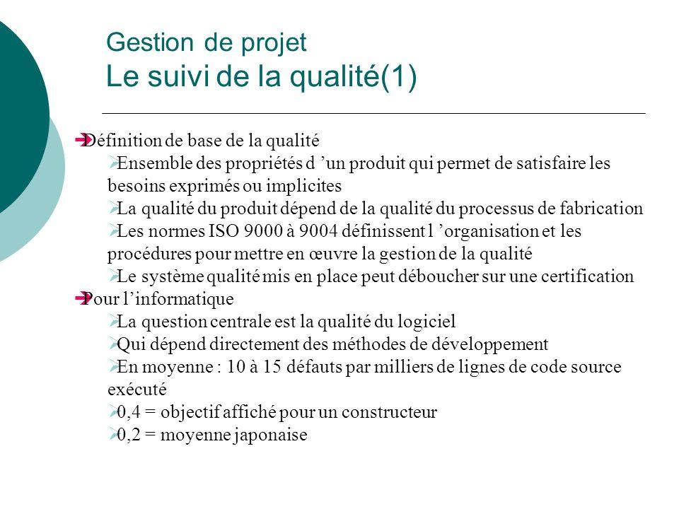 Gestion de projet Le suivi de la qualité(1)  Définition de base de la qualité  Ensemble des propriétés d 'un produit qui permet de satisfaire les be