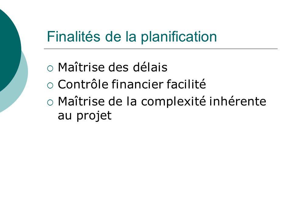 Finalités de la planification  Maîtrise des délais  Contrôle financier facilité  Maîtrise de la complexité inhérente au projet