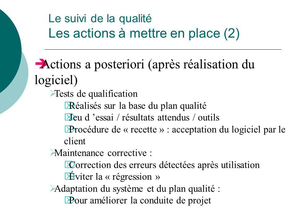  Actions a posteriori (après réalisation du logiciel)  Tests de qualification  Réalisés sur la base du plan qualité  Jeu d 'essai / résultats atte