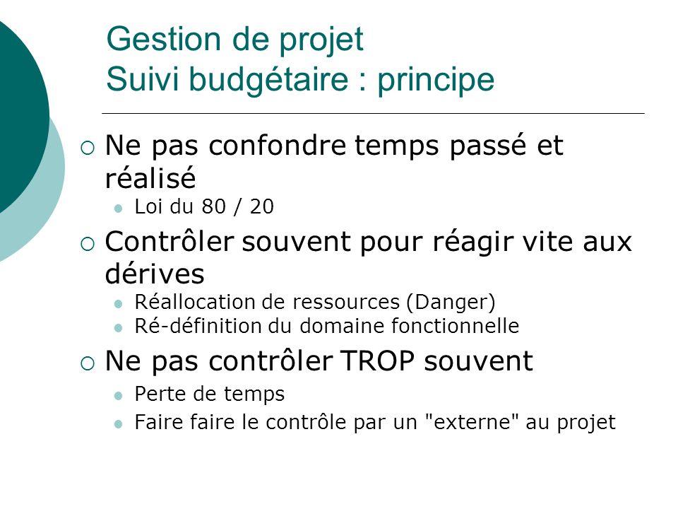 Gestion de projet Suivi budgétaire : principe  Ne pas confondre temps passé et réalisé Loi du 80 / 20  Contrôler souvent pour réagir vite aux dérive