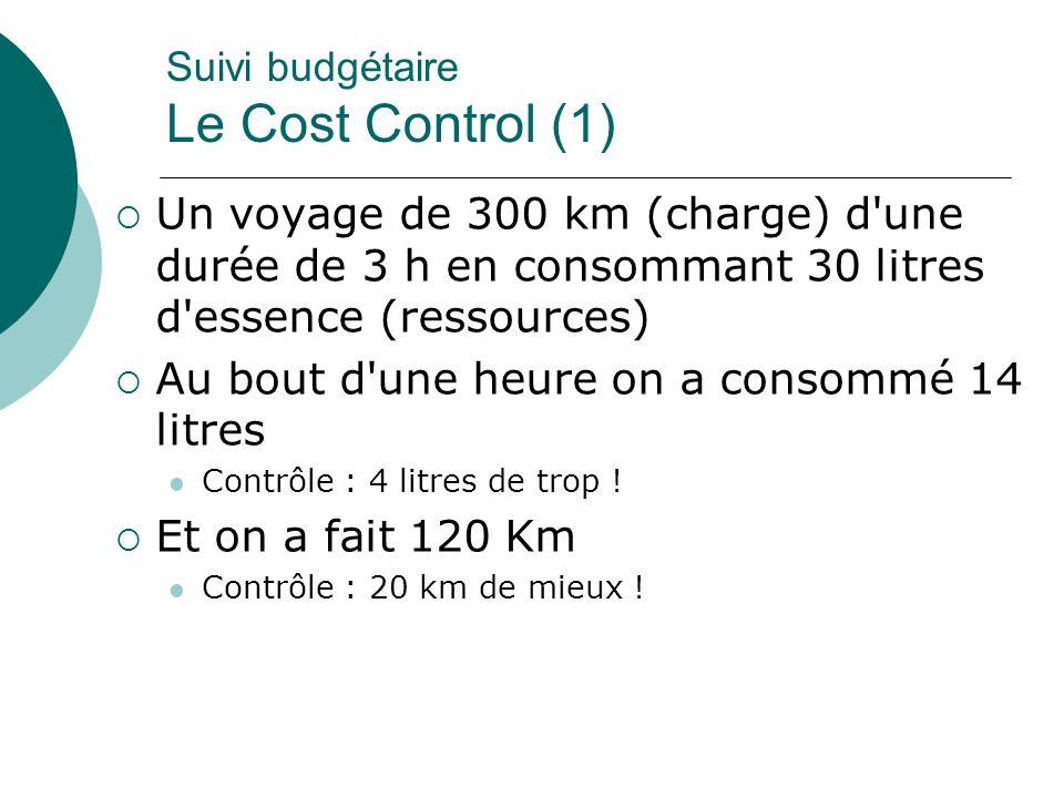 Suivi budgétaire Le Cost Control (1)  Un voyage de 300 km (charge) d'une durée de 3 h en consommant 30 litres d'essence (ressources)  Au bout d'une