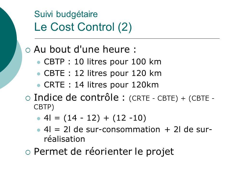 Suivi budgétaire Le Cost Control (2)  Au bout d'une heure : CBTP : 10 litres pour 100 km CBTE : 12 litres pour 120 km CRTE : 14 litres pour 120km  I