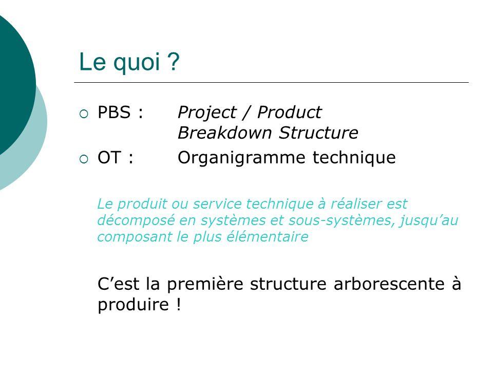 Le quoi ?  PBS : Project / Product Breakdown Structure  OT : Organigramme technique Le produit ou service technique à réaliser est décomposé en syst