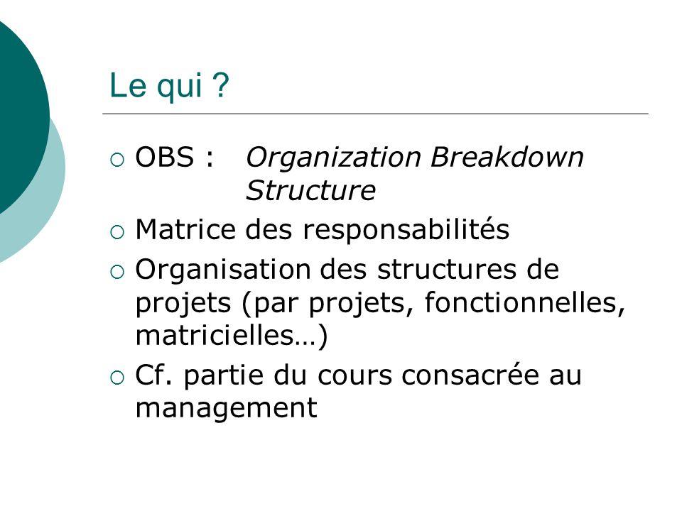 Le qui ?  OBS :Organization Breakdown Structure  Matrice des responsabilités  Organisation des structures de projets (par projets, fonctionnelles,