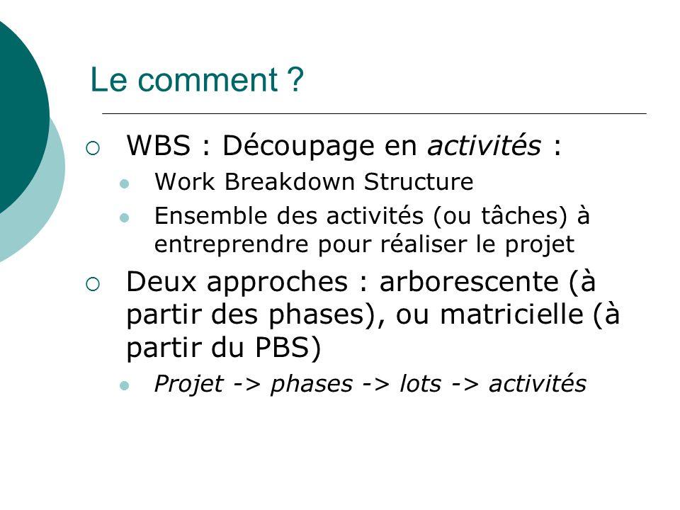 Le comment ?  WBS : Découpage en activités : Work Breakdown Structure Ensemble des activités (ou tâches) à entreprendre pour réaliser le projet  Deu