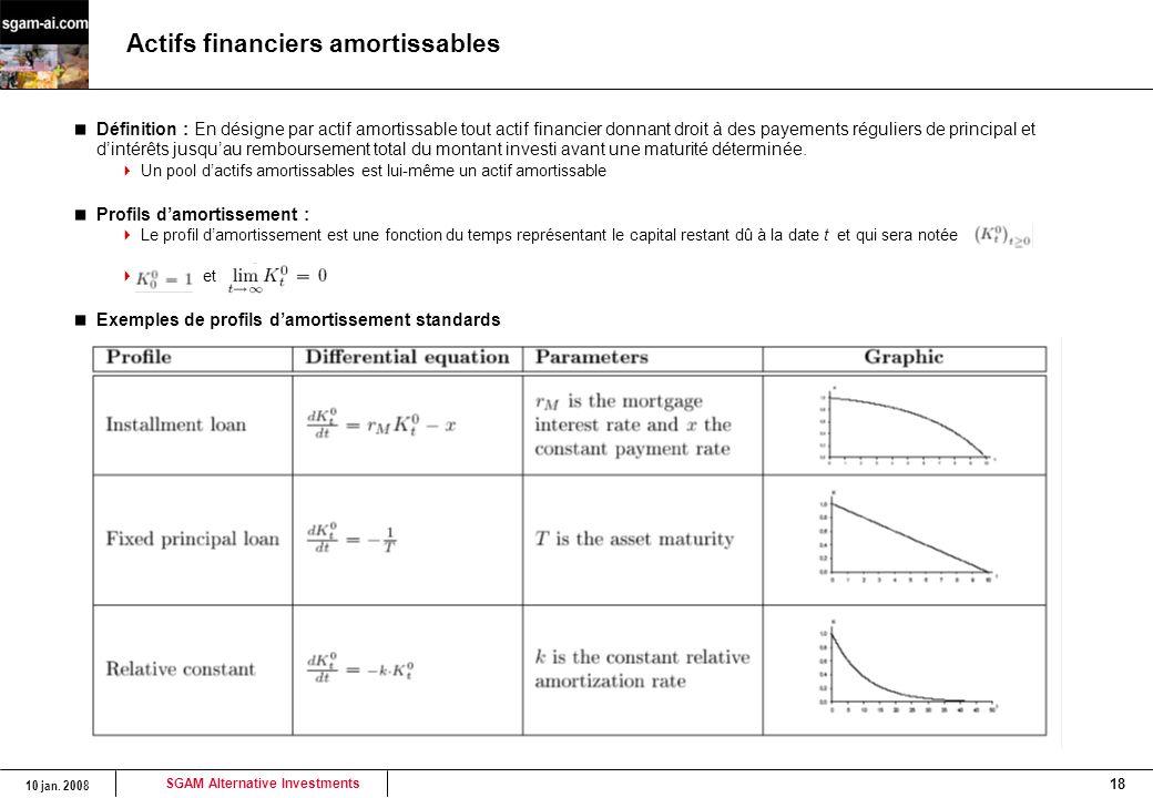 SGAM Alternative Investments 10 jan. 2008 18 Actifs financiers amortissables Définition : En désigne par actif amortissable tout actif financier donna