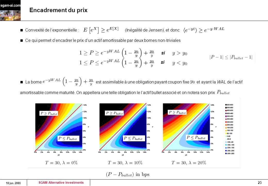 SGAM Alternative Investments 10 jan. 2008 23 Encadrement du prix Convexité de l'exponentielle : (Inégalité de Jensen), et donc Ce qui permet d'encadre