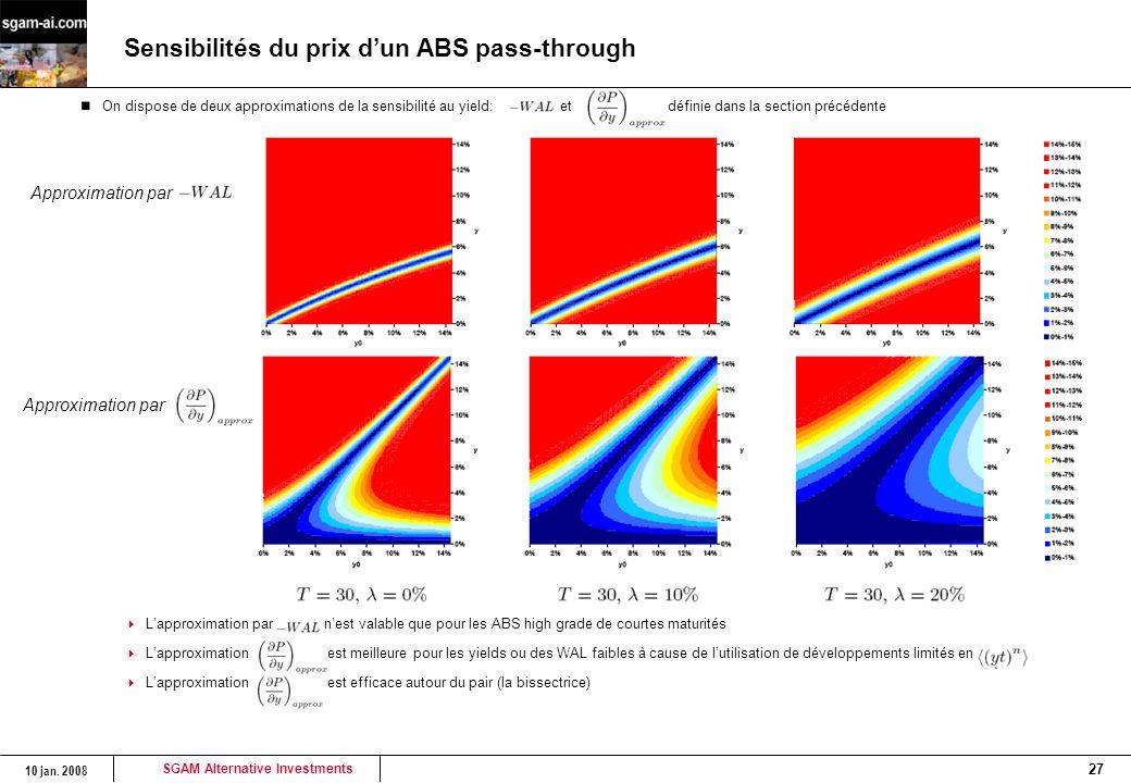 SGAM Alternative Investments 10 jan. 2008 27 Sensibilités du prix d'un ABS pass-through On dispose de deux approximations de la sensibilité au yield: