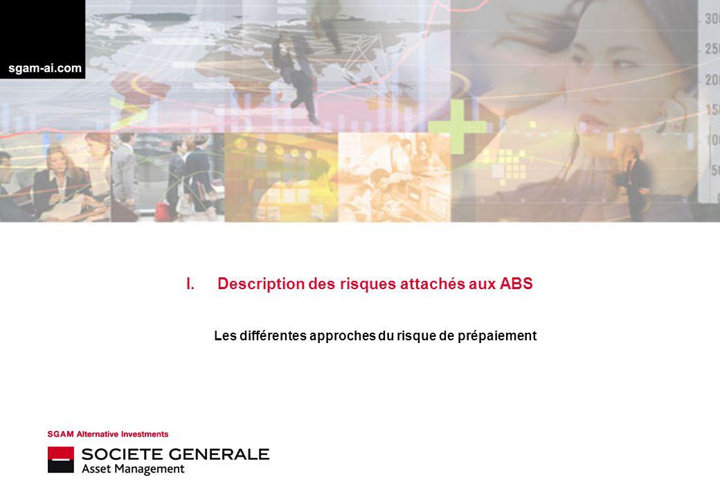 I.Description des risques attachés aux ABS Les différentes approches du risque de prépaiement