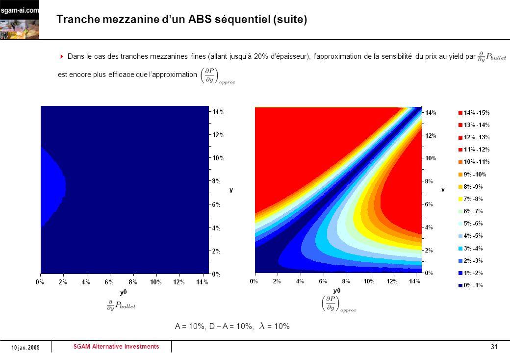 SGAM Alternative Investments 10 jan. 2008 31 Tranche mezzanine d'un ABS séquentiel (suite)  Dans le cas des tranches mezzanines fines (allant jusqu'à