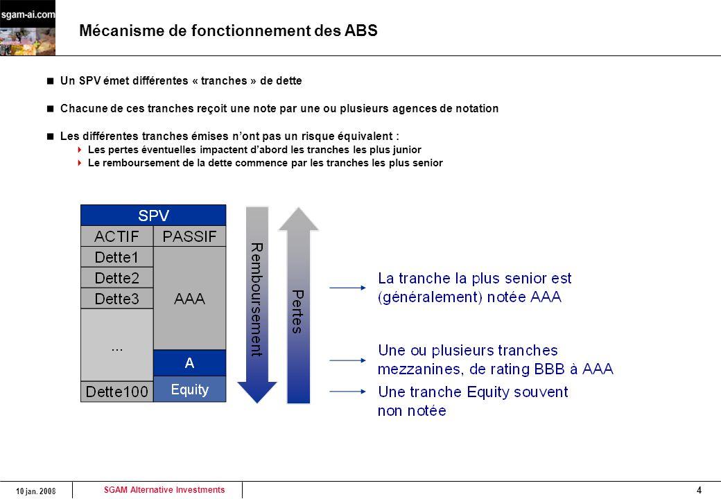 SGAM Alternative Investments 10 jan. 2008 4 Mécanisme de fonctionnement des ABS Un SPV émet différentes « tranches » de dette Chacune de ces tranches