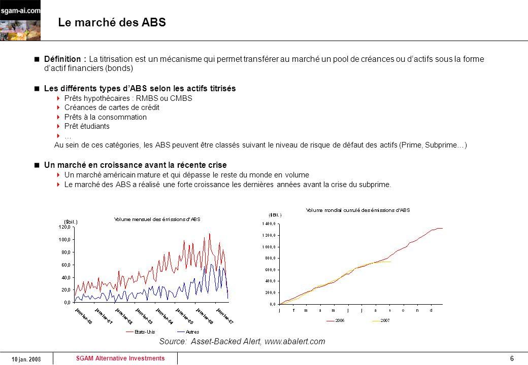 SGAM Alternative Investments 10 jan. 2008 6 Le marché des ABS Définition : La titrisation est un mécanisme qui permet transférer au marché un pool de