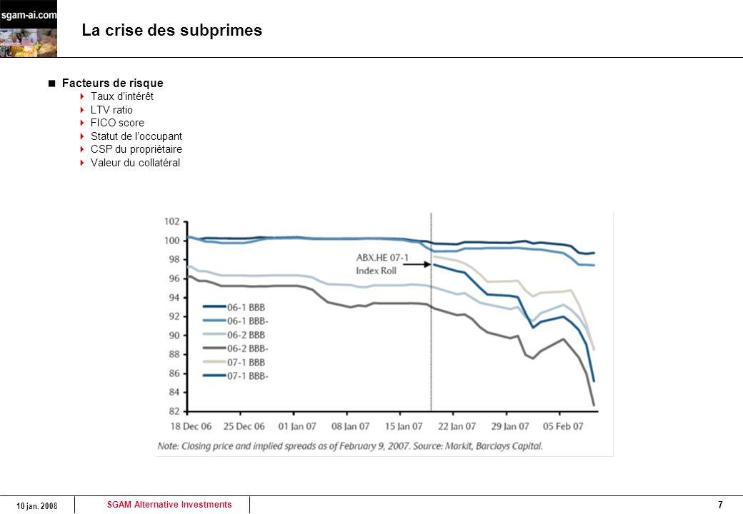 SGAM Alternative Investments 10 jan. 2008 7 La crise des subprimes Facteurs de risque  Taux d'intérêt  LTV ratio  FICO score  Statut de l'occupant