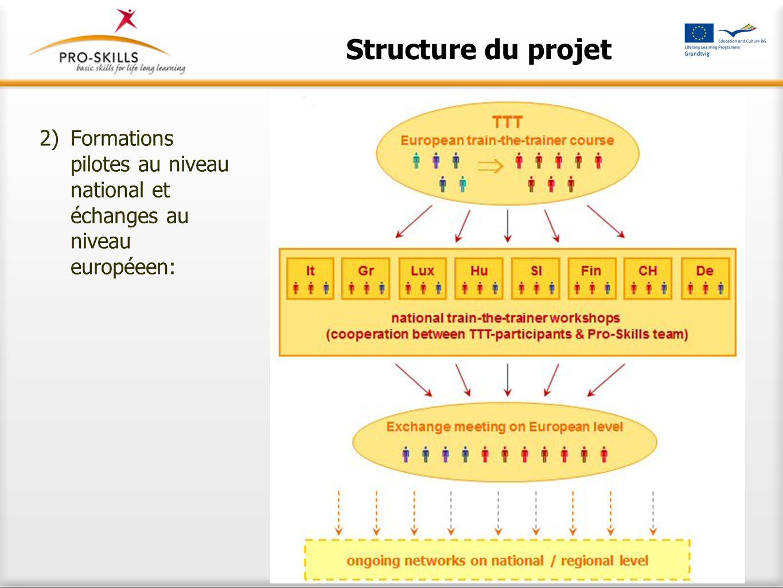 Structure du projet 2)Formations pilotes au niveau national et échanges au niveau européeen: