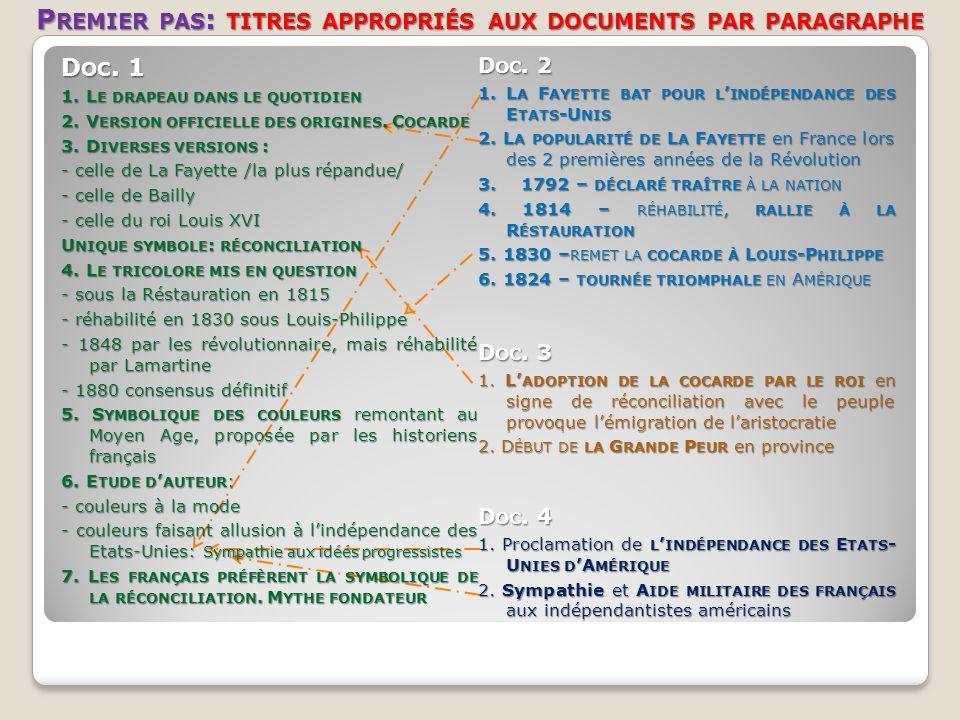P REMIER PAS : TITRES APPROPRIÉS AUX DOCUMENTS PAR PARAGRAPHE D OC. 1 1. L E DRAPEAU DANS LE QUOTIDIEN 2. V ERSION OFFICIELLE DES ORIGINES. C OCARDE 3