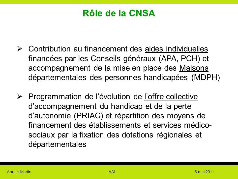 Annick Martin AAL 5 mai 2011 Rôle de la CNSA  Contribution au financement des aides individuelles financées par les Conseils généraux (APA, PCH) et a