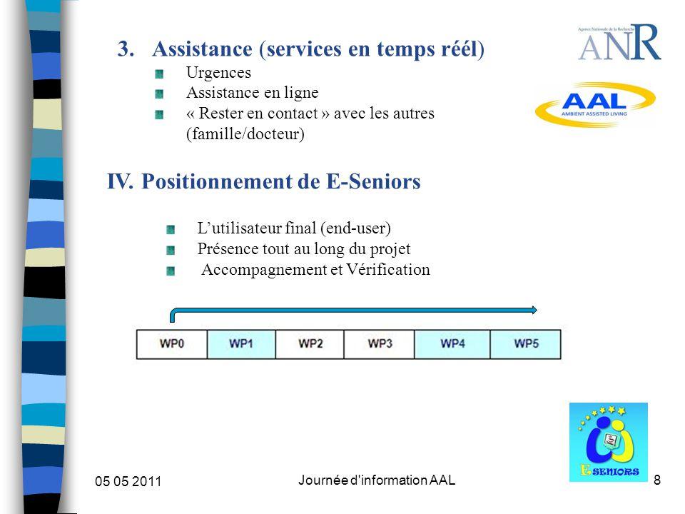 8 05 05 2011 Journée d information AAL 3.Assistance (services en temps réél) Urgences Assistance en ligne « Rester en contact » avec les autres (famille/docteur) IV.