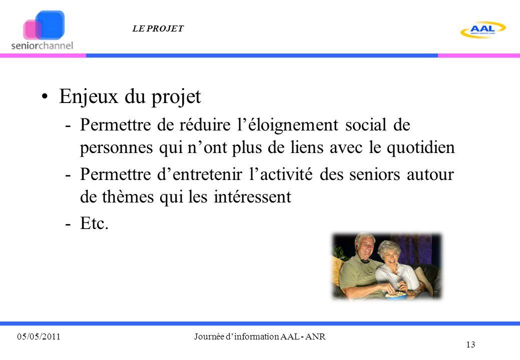 LE PROJET Enjeux du projet -Permettre de réduire l'éloignement social de personnes qui n'ont plus de liens avec le quotidien -Permettre d'entretenir l'activité des seniors autour de thèmes qui les intéressent -Etc.