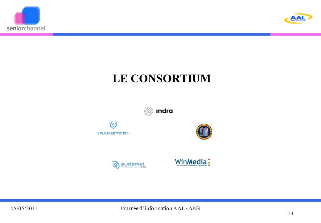 LE CONSORTIUM 14 05/05/2011Journée d'information AAL - ANR