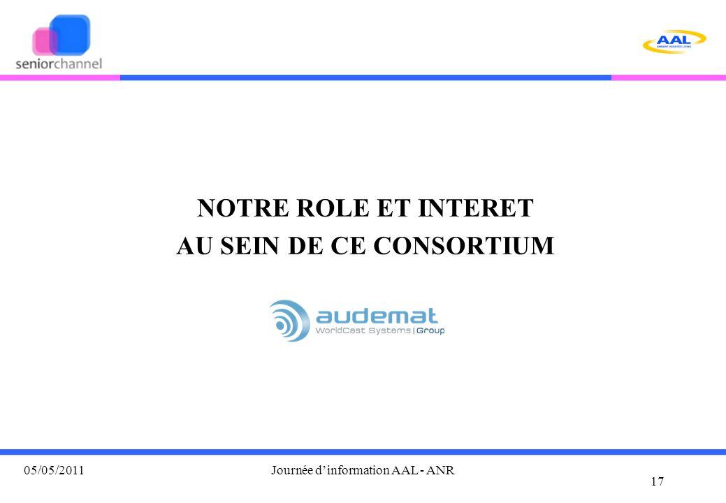 NOTRE ROLE ET INTERET AU SEIN DE CE CONSORTIUM 17 05/05/2011Journée d'information AAL - ANR