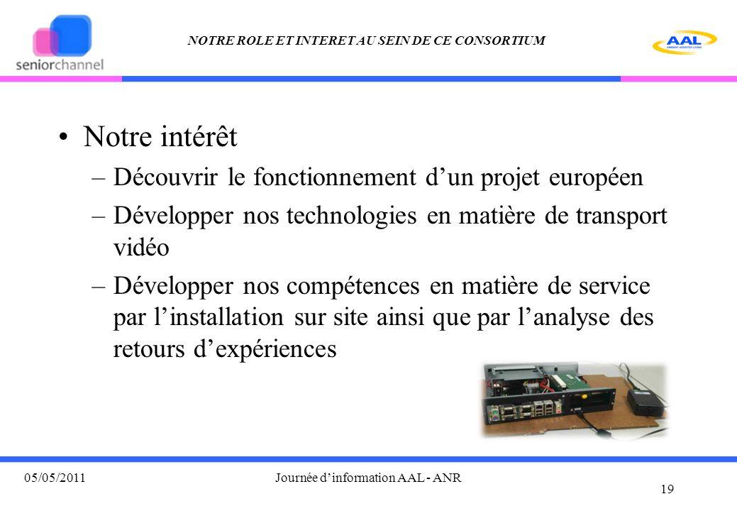 NOTRE ROLE ET INTERET AU SEIN DE CE CONSORTIUM Notre intérêt –Découvrir le fonctionnement d'un projet européen –Développer nos technologies en matière
