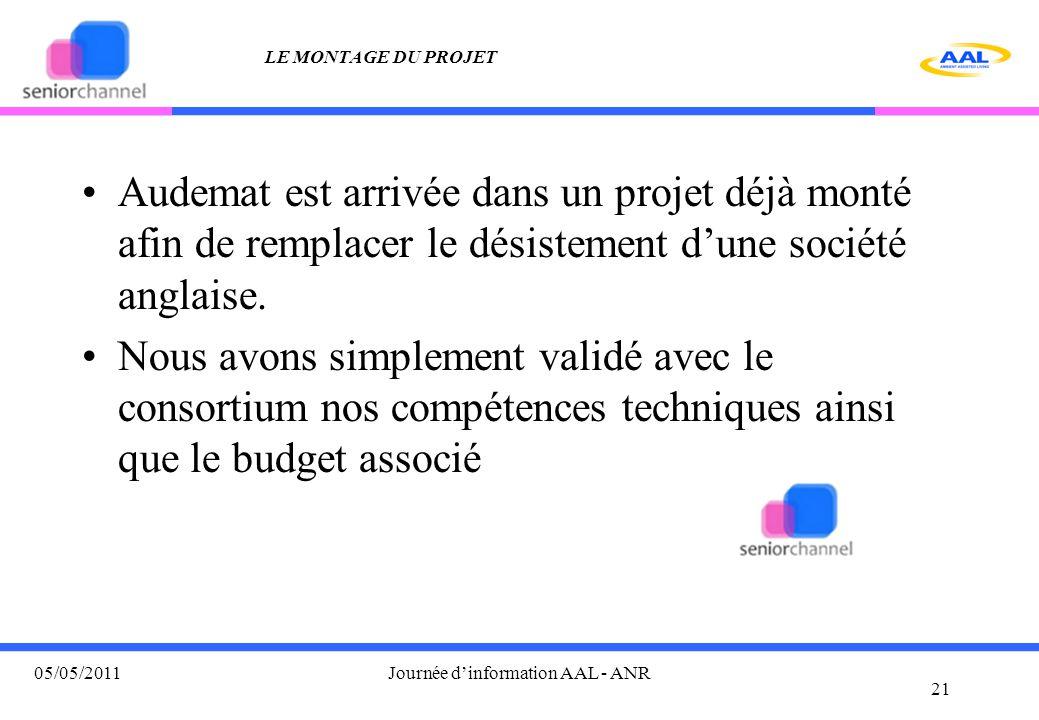LE MONTAGE DU PROJET 21 05/05/2011Journée d'information AAL - ANR Audemat est arrivée dans un projet déjà monté afin de remplacer le désistement d'une