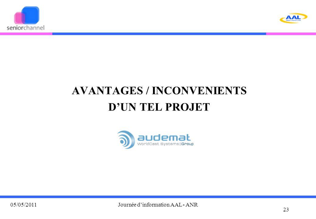 AVANTAGES / INCONVENIENTS D'UN TEL PROJET 23 05/05/2011Journée d'information AAL - ANR