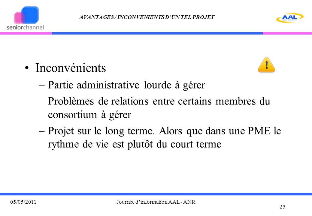 AVANTAGES / INCONVENIENTS D'UN TEL PROJET Inconvénients –Partie administrative lourde à gérer –Problèmes de relations entre certains membres du consortium à gérer –Projet sur le long terme.