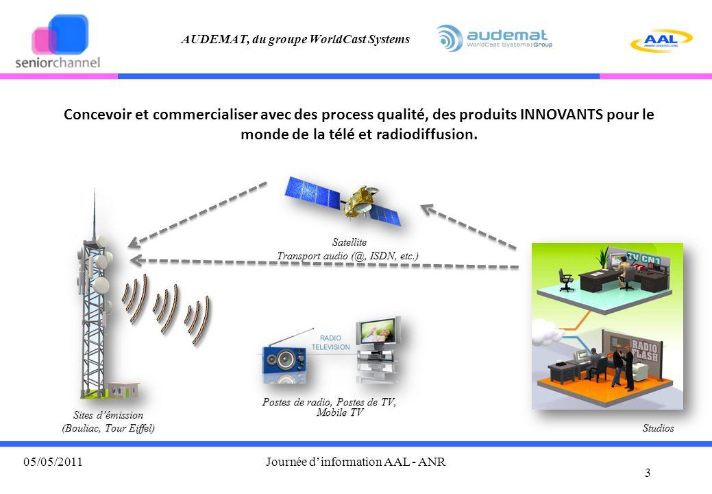 AUDEMAT, du groupe WorldCast Systems 4 05/05/2011Journée d'information AAL - ANR
