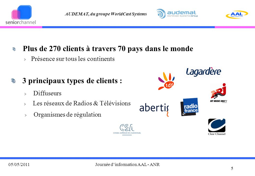 AUDEMAT, du groupe WorldCast Systems 5 05/05/2011Journée d'information AAL - ANR Plus de 270 clients à travers 70 pays dans le monde Présence sur tous les continents 3 principaux types de clients : Diffuseurs Organismes de régulation Les réseaux de Radios & Télévisions