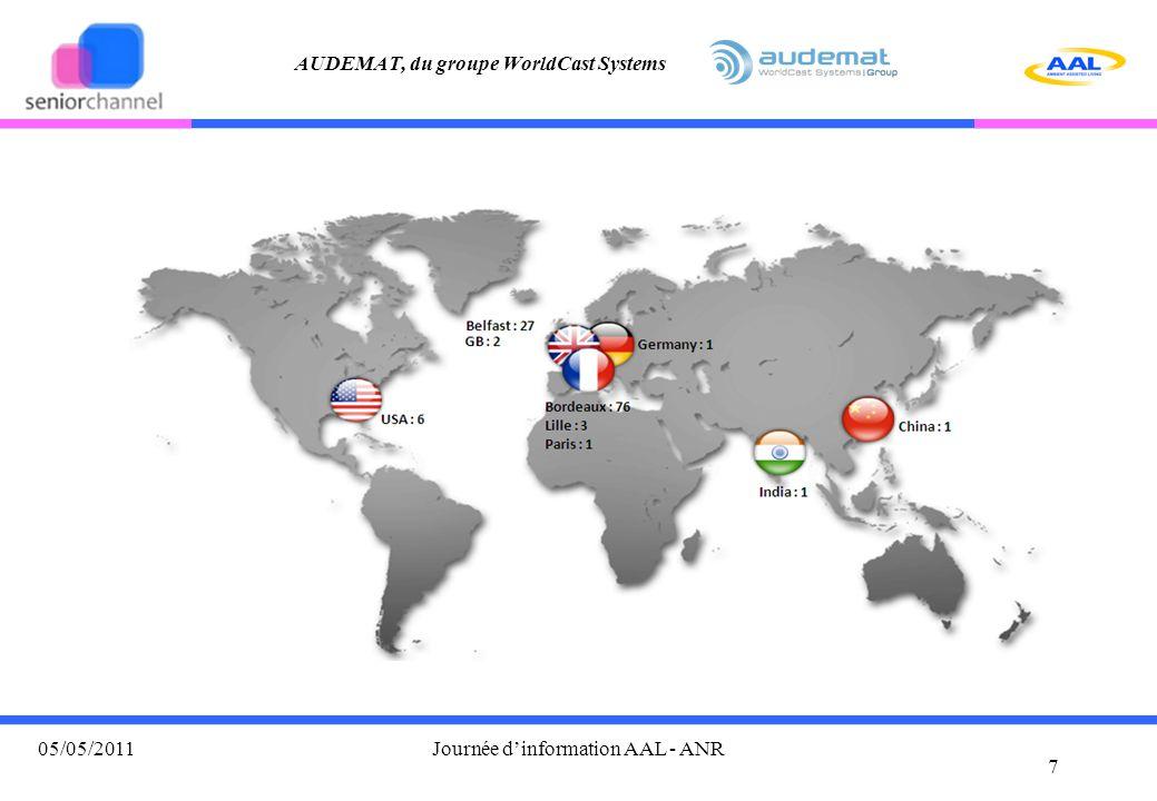 AUDEMAT, du groupe WorldCast Systems 7 05/05/2011Journée d'information AAL - ANR