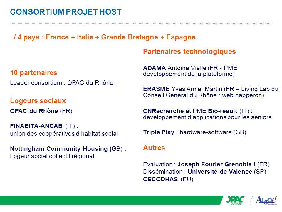 CONSORTIUM PROJET HOST / 4 pays : France + Italie + Grande Bretagne + Espagne 10 partenaires Leader consortium : OPAC du Rhône Logeurs sociaux OPAC du