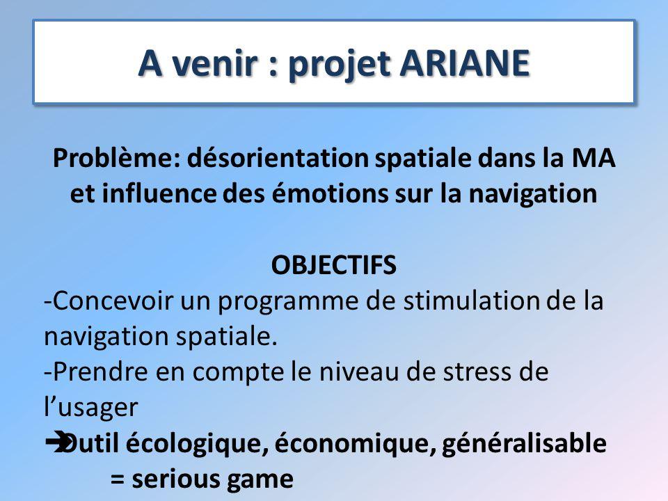 A venir : projet ARIANE Problème: désorientation spatiale dans la MA et influence des émotions sur la navigation OBJECTIFS -Concevoir un programme de stimulation de la navigation spatiale.