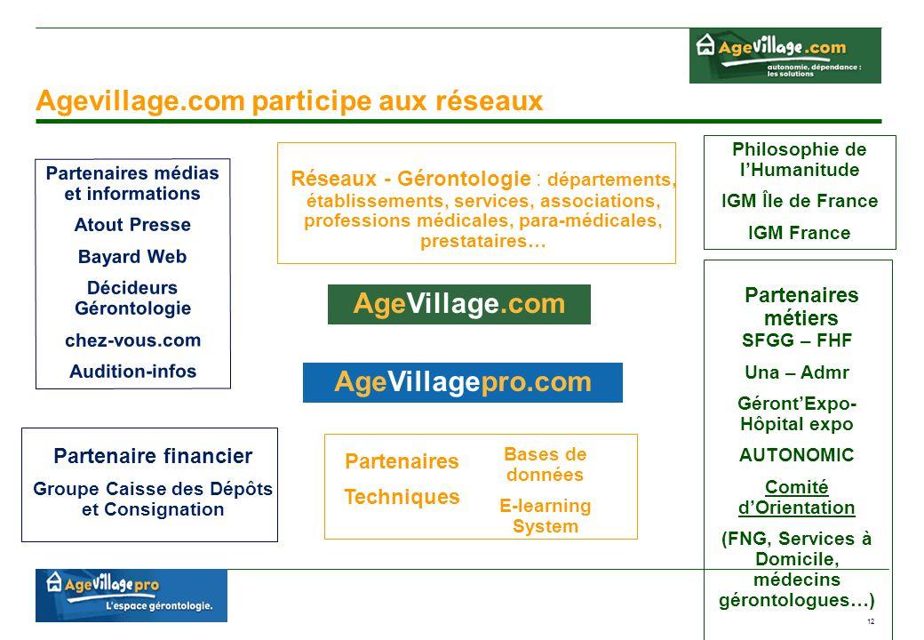12 Agevillage.com participe aux réseaux Bases de données E-learning System Partenaires médias et informations Atout Presse Bayard Web Décideurs Géront