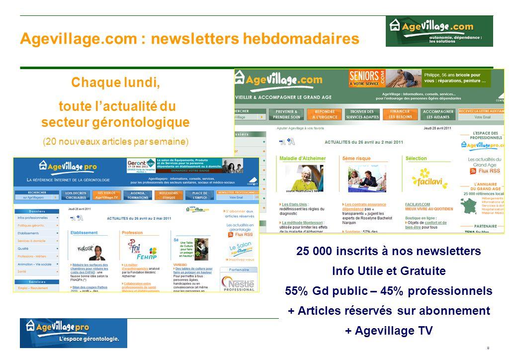 8 Agevillage.com : newsletters hebdomadaires Chaque lundi, toute l'actualité du secteur gérontologique (20 nouveaux articles par semaine) 25 000 inscr
