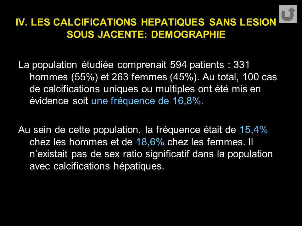 IV. LES CALCIFICATIONS HEPATIQUES SANS LESION SOUS JACENTE: DEMOGRAPHIE La population étudiée comprenait 594 patients : 331 hommes (55%) et 263 femmes