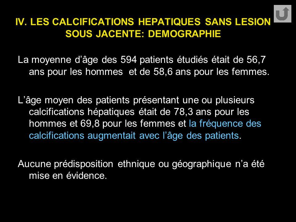 IV. LES CALCIFICATIONS HEPATIQUES SANS LESION SOUS JACENTE: DEMOGRAPHIE La moyenne d'âge des 594 patients étudiés était de 56,7 ans pour les hommes et