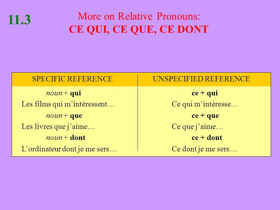 More on Relative Pronouns: CE QUI, CE QUE, CE DONT 11.3 noun + quice + qui Les films qui m'intéressent…Ce qui m'intéresse… noun + quece + que Les livr